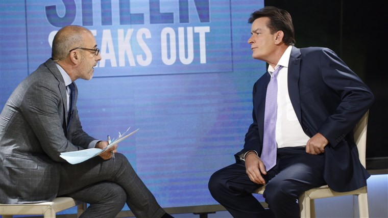 मैट Lauer and Charlie Sheen, Charlie Sheen HIV