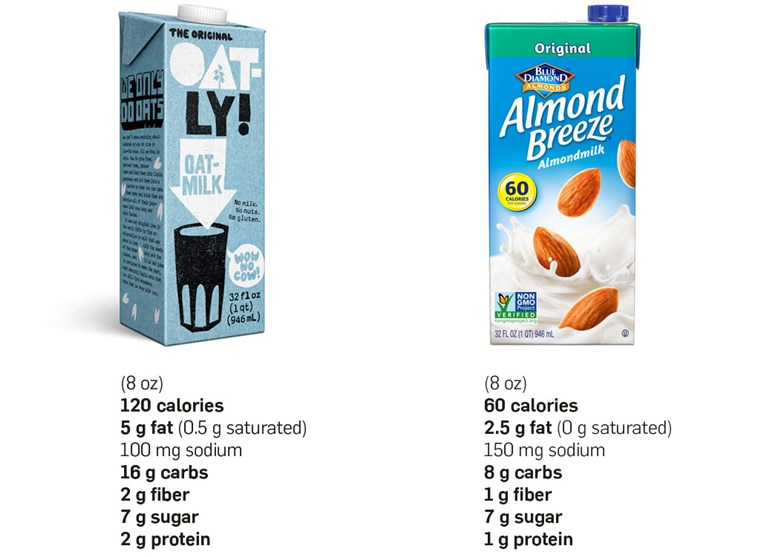 किस तरह does oat milk really compare to trendy almond milk?
